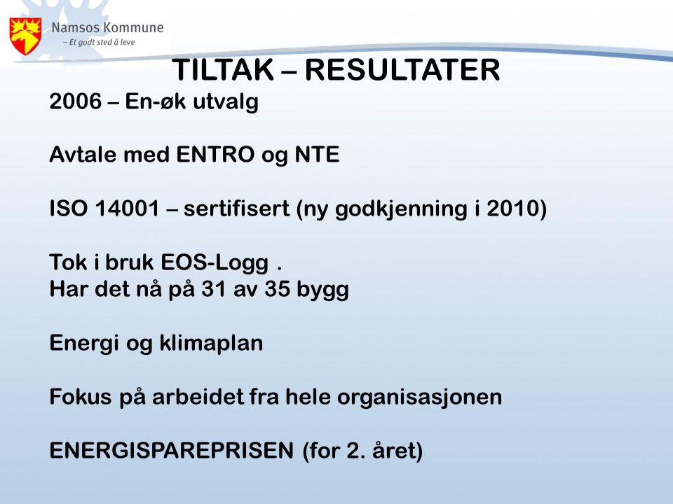 TILTAK – RESULTATER 2006 – En-øk utvalg Avtale med ENTRO og NTE ISO 14001 – sertifisert (ny godkjenning i 2010) Tok i bruk EOS-Logg. Har det nå på 31