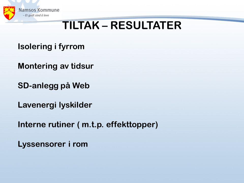 TILTAK – RESULTATER Isolering i fyrrom Montering av tidsur SD-anlegg på Web Lavenergi lyskilder Interne rutiner ( m.t.p. effekttopper) Lyssensorer i r