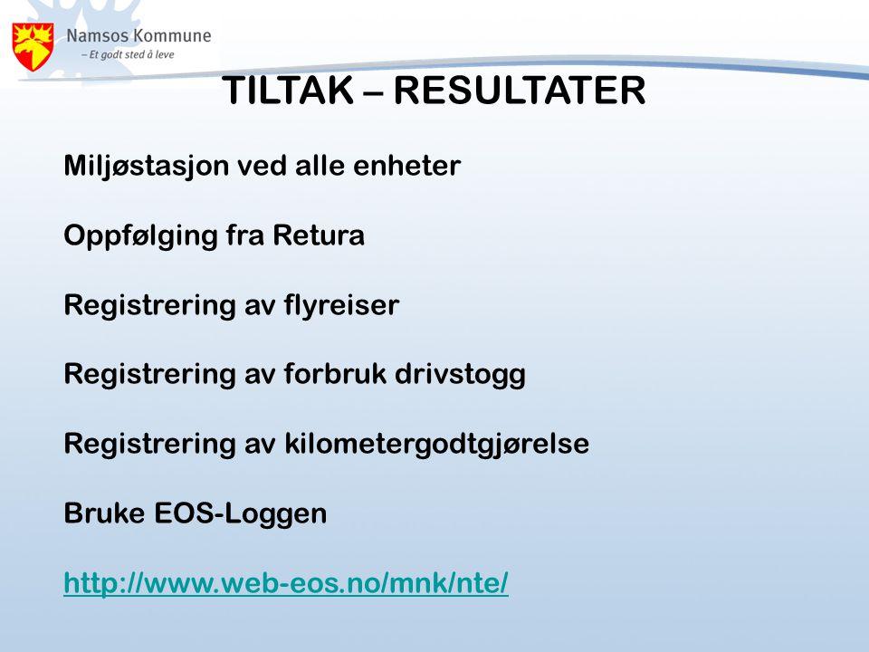 TILTAK – RESULTATER Miljøstasjon ved alle enheter Oppfølging fra Retura Registrering av flyreiser Registrering av forbruk drivstogg Registrering av kilometergodtgjørelse Bruke EOS-Loggen http://www.web-eos.no/mnk/nte/