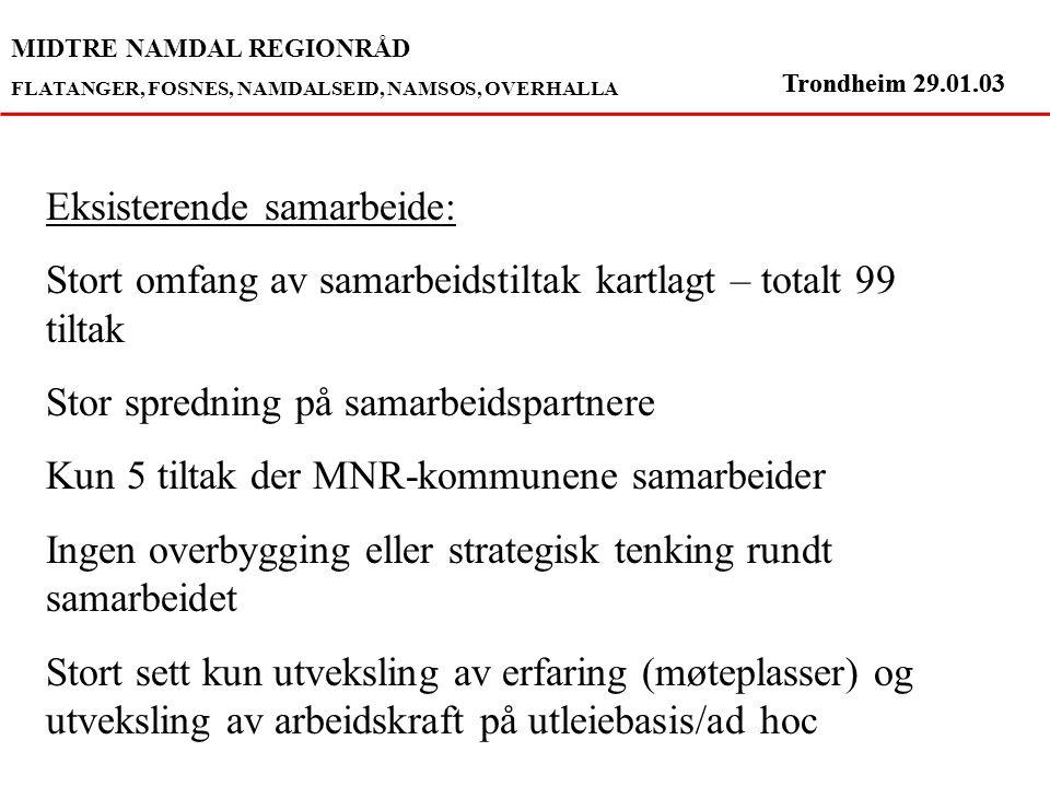Trondheim 29.01.03 MIDTRE NAMDAL REGIONRÅD FLATANGER, FOSNES, NAMDALSEID, NAMSOS, OVERHALLA Fra initiativ til forslag til løsning på 10 mnd.