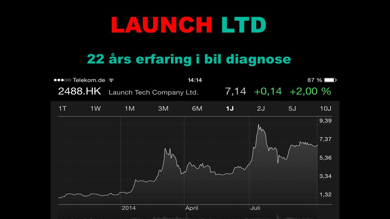 LAUNCH LTD 22 års erfaring i bil diagnose