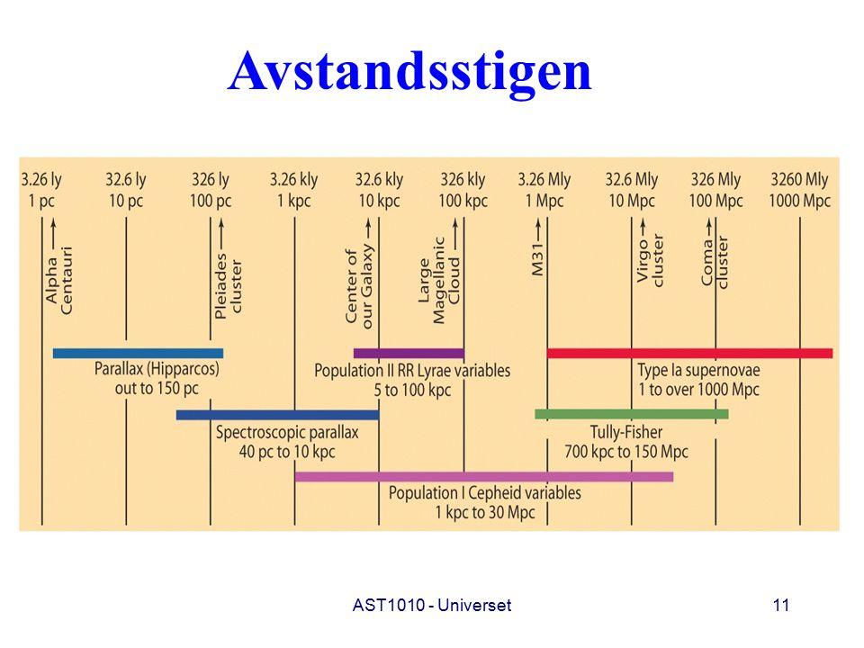 AST1010 - Universet11 Avstandsstigen