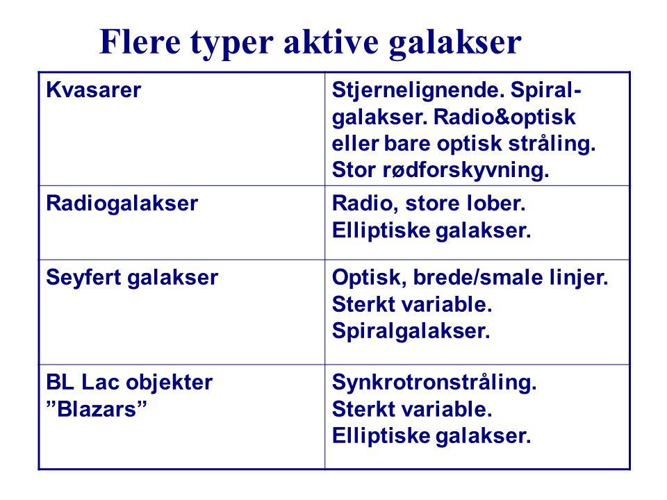 KvasarerStjernelignende.Spiral- galakser. Radio&optisk eller bare optisk stråling.