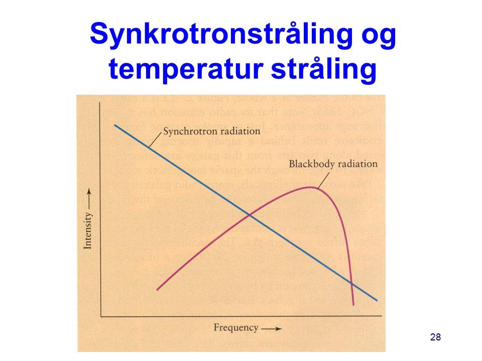AST1010 - Universet28 Synkrotronstråling og temperatur stråling