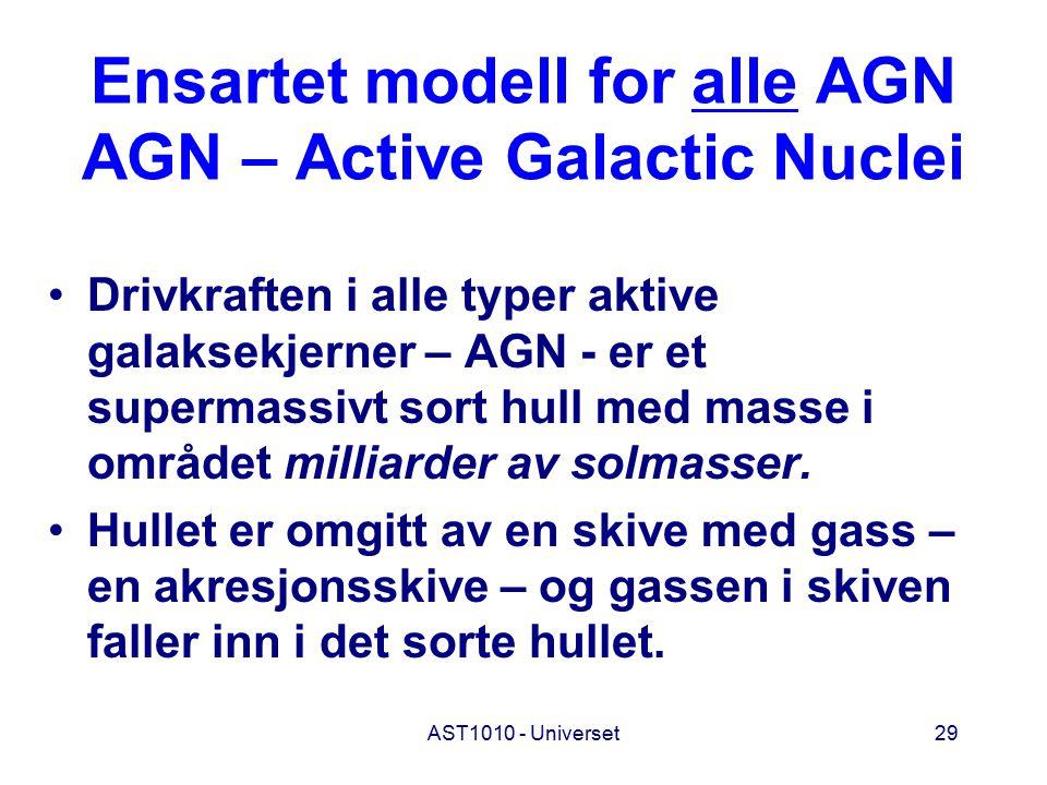 AST1010 - Universet29 Ensartet modell for alle AGN AGN – Active Galactic Nuclei Drivkraften i alle typer aktive galaksekjerner – AGN - er et supermass