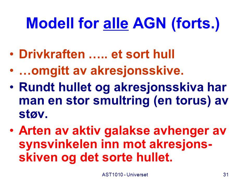 AST1010 - Universet31 Modell for alle AGN (forts.) Drivkraften ….. et sort hull …omgitt av akresjonsskive. Rundt hullet og akresjonsskiva har man en s