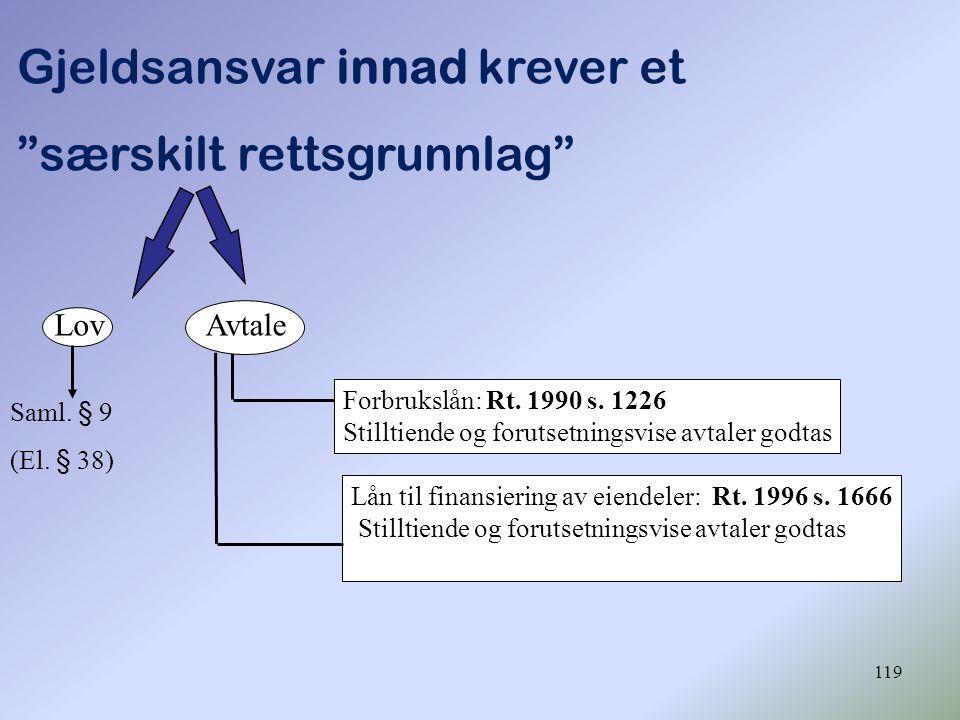 """119 Gjeldsansvar innad krever et """"særskilt rettsgrunnlag"""" Saml. § 9 (El. § 38) Forbrukslån: Rt. 1990 s. 1226 Stilltiende og forutsetningsvise avtaler"""