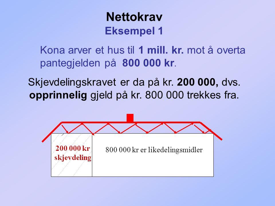Nettokrav Eksempel 1 Kona arver et hus til 1 mill. kr. mot å overta pantegjelden på 800 000 kr. Skjevdelingskravet er da på kr. 200 000, dvs. opprinne