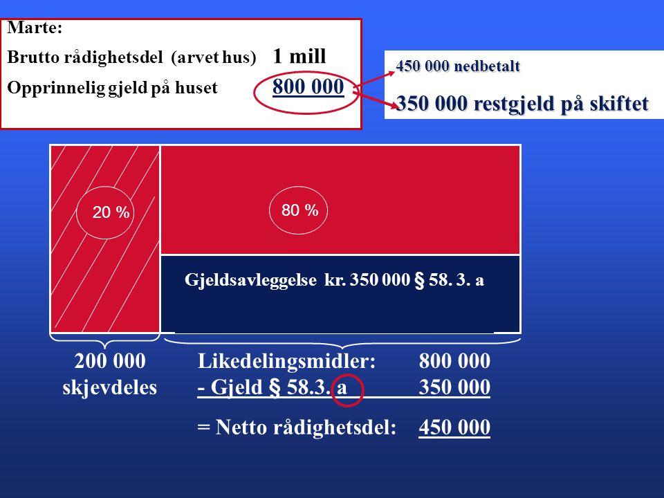 200 000 skjevdeles Likedelingsmidler: 800 000 Marte: Brutto rådighetsdel (arvet hus) 1 mill Opprinnelig gjeld på huset 800 000 450 000 nedbetalt 350 0