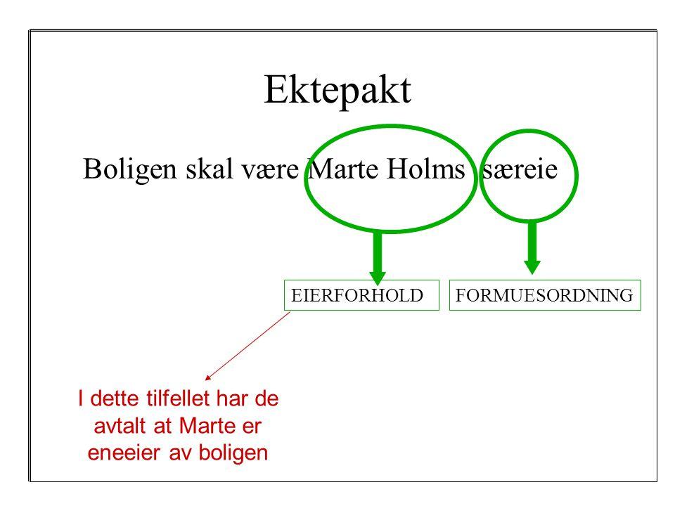 Ektepakt Boligen skal være Marte Holms særeie FORMUESORDNINGEIERFORHOLD I dette tilfellet har de avtalt at Marte er eneeier av boligen