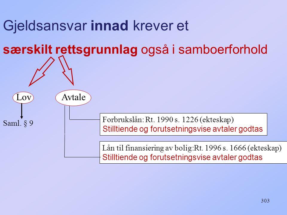 303 Gjeldsansvar innad krever et særskilt rettsgrunnlag også i samboerforhold Saml. § 9 Forbrukslån: Rt. 1990 s. 1226 (ekteskap) Stilltiende og foruts