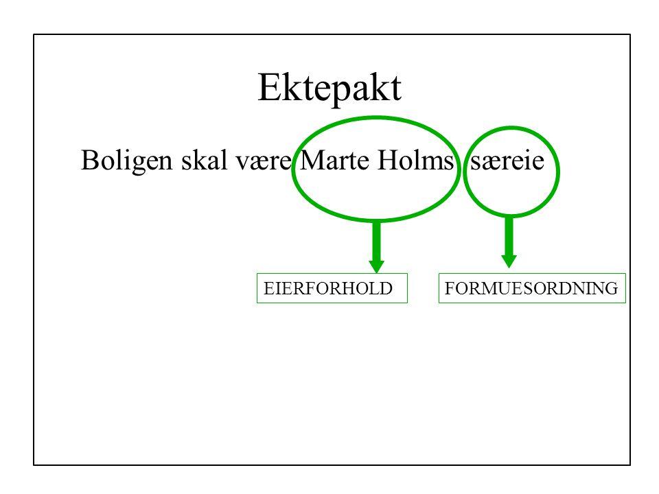Ektepakt Boligen skal være Marte Holms særeie FORMUESORDNING EIERFORHOLD