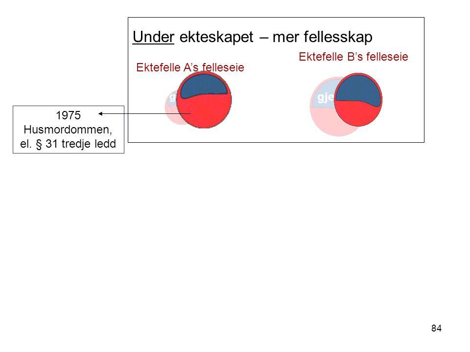 84 Under ekteskapet – mer fellesskap Ektefelle A's felleseie Ektefelle B's felleseie gjeld 1975 Husmordommen, el. § 31 tredje ledd