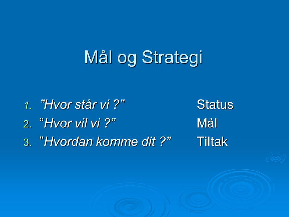 Mål og Strategi 1. Hvor står vi Status 2. Hvor vil vi Mål 3. Hvordan komme dit Tiltak