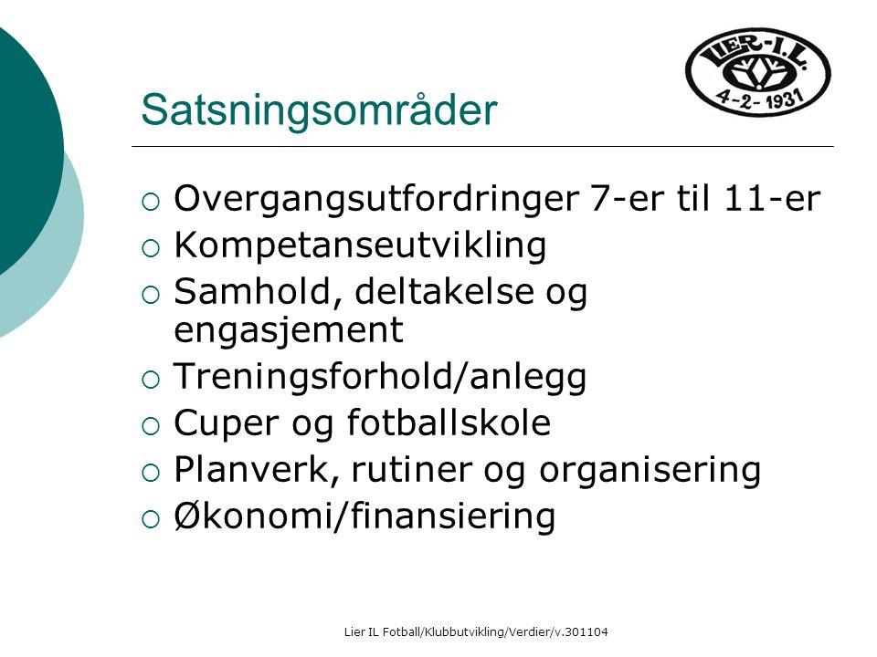 Lier IL Fotball/Klubbutvikling/Verdier/v.301104 Satsningsområder  Overgangsutfordringer 7-er til 11-er  Kompetanseutvikling  Samhold, deltakelse og