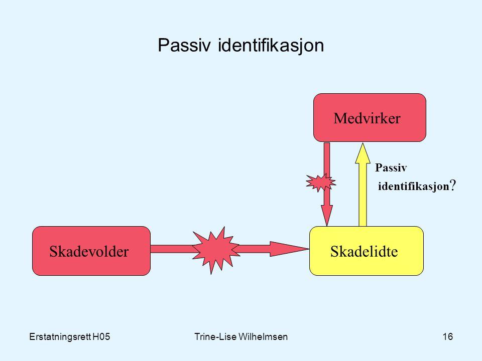 Erstatningsrett H05Trine-Lise Wilhelmsen16 Passiv identifikasjon Skadevolder Skadelidte Medvirker Passiv identifikasjon