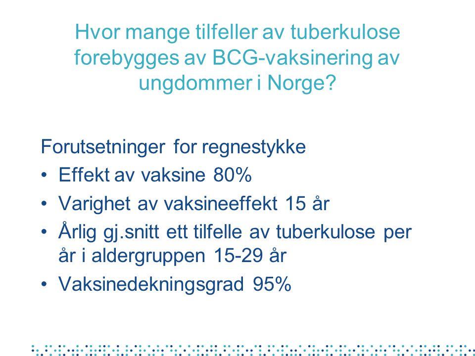 Hvor mange tilfeller av tuberkulose forebygges av BCG-vaksinering av ungdommer i Norge? Forutsetninger for regnestykke Effekt av vaksine 80% Varighet