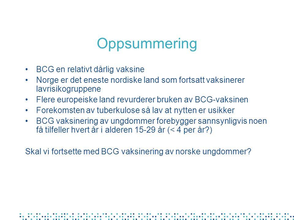 Oppsummering BCG en relativt dårlig vaksine Norge er det eneste nordiske land som fortsatt vaksinerer lavrisikogruppene Flere europeiske land revurder