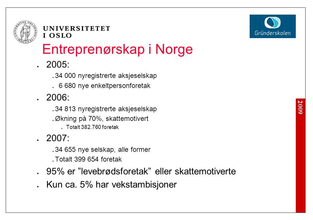 2009 Entreprenørskap i Norge 2005: 34 000 nyregistrerte aksjeselskap 6 680 nye enkeltpersonforetak 2006: 34 813 nyregistrerte aksjeselskap Økning på 70%, skattemotivert Totalt 382.760 foretak 2007: 34 655 nye selskap, alle former Totalt 399 654 foretak 95% er levebrødsforetak eller skattemotiverte Kun ca.