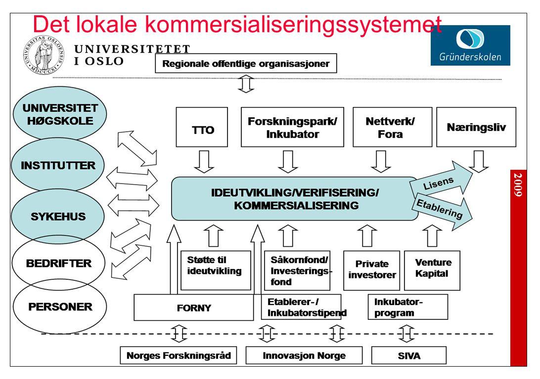 2009 Det lokale kommersialiseringssystemet