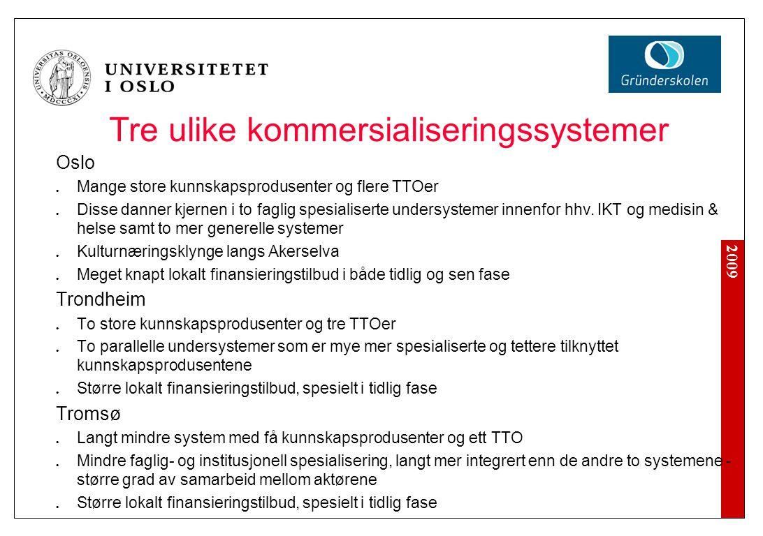 2009 Tre ulike kommersialiseringssystemer Oslo Mange store kunnskapsprodusenter og flere TTOer Disse danner kjernen i to faglig spesialiserte undersystemer innenfor hhv.
