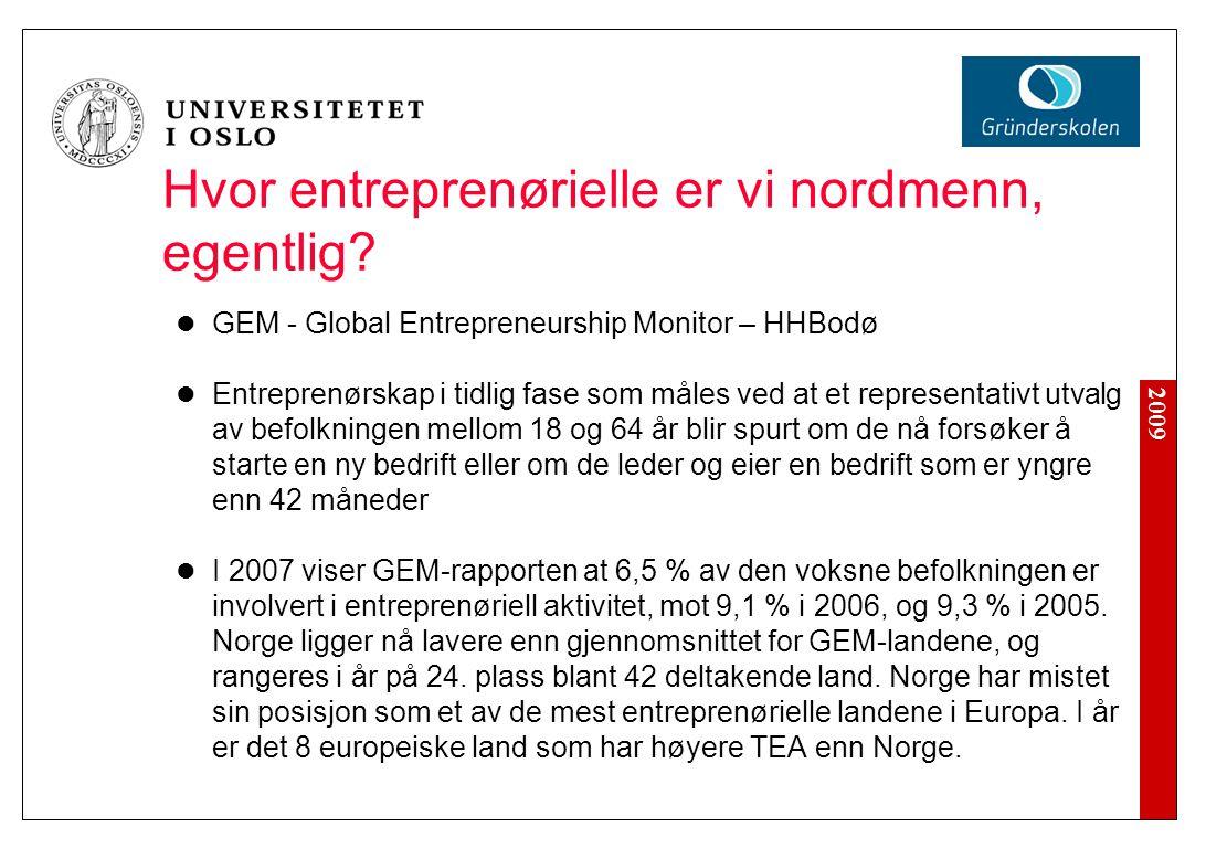2009 Hvor entreprenørielle er vi nordmenn, egentlig? GEM - Global Entrepreneurship Monitor – HHBodø Entreprenørskap i tidlig fase som måles ved at et