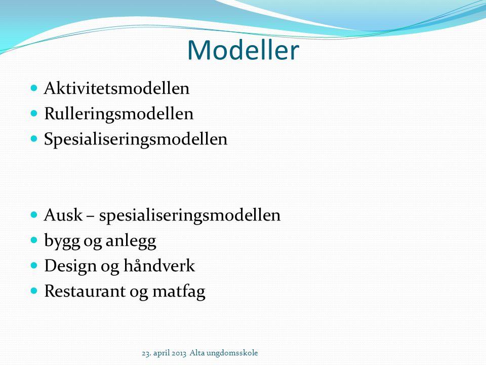 Modeller Aktivitetsmodellen Rulleringsmodellen Spesialiseringsmodellen Ausk – spesialiseringsmodellen bygg og anlegg Design og håndverk Restaurant og matfag 23.