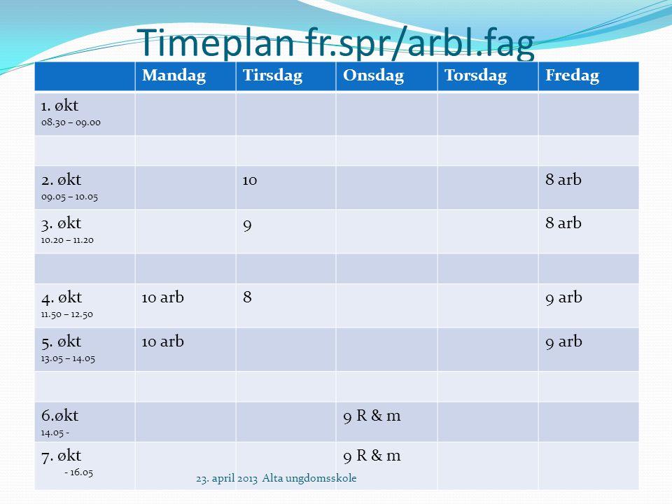 Timeplan fr.spr/arbl.fag MandagTirsdagOnsdagTorsdagFredag 1. økt 08.30 – 09.00 2. økt 09.05 – 10.05 108 arb 3. økt 10.20 – 11.20 98 arb 4. økt 11.50 –