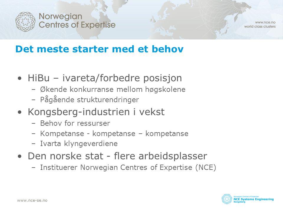 www.nce-se.no Det meste starter med et behov HiBu – ivareta/forbedre posisjon –Økende konkurranse mellom høgskolene –Pågående strukturendringer Kongsb