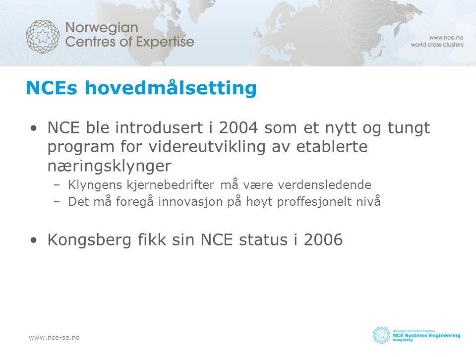 www.nce-se.no NCEs hovedmålsetting NCE ble introdusert i 2004 som et nytt og tungt program for videreutvikling av etablerte næringsklynger –Klyngens k