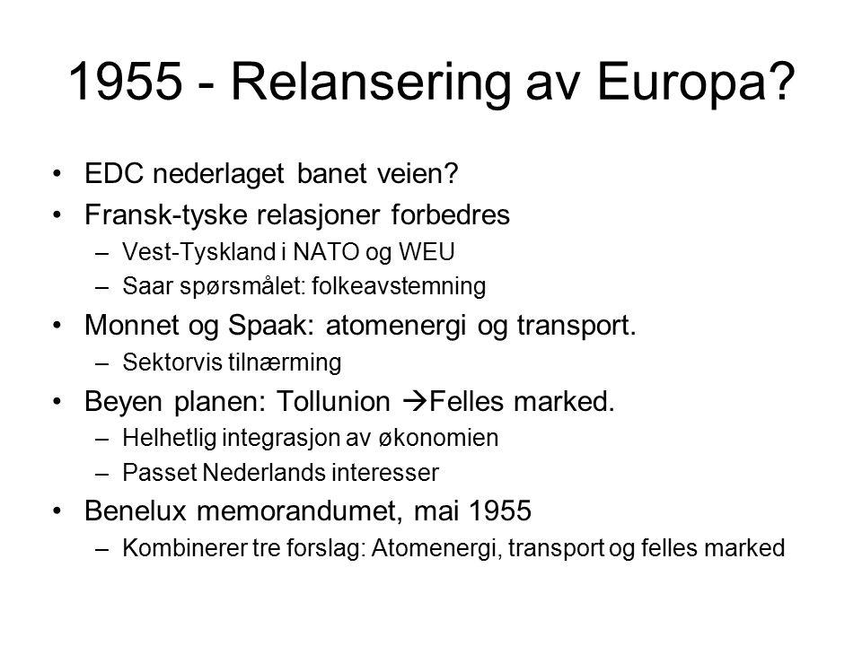 1955 - Relansering av Europa. EDC nederlaget banet veien.