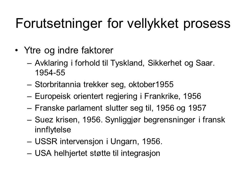 Forutsetninger for vellykket prosess Ytre og indre faktorer –Avklaring i forhold til Tyskland, Sikkerhet og Saar.