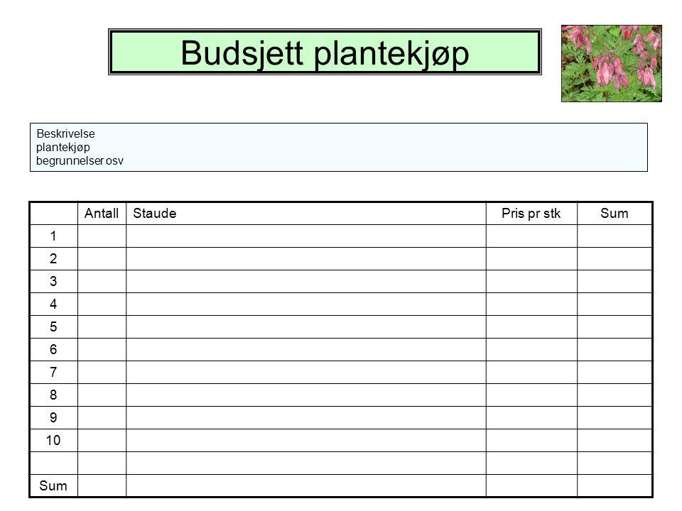 Beskrivelse plantekjøp begrunnelser osv AntallStaudePris pr stkSum 1 2 3 4 5 6 7 8 9 10 Sum Budsjett plantekjøp