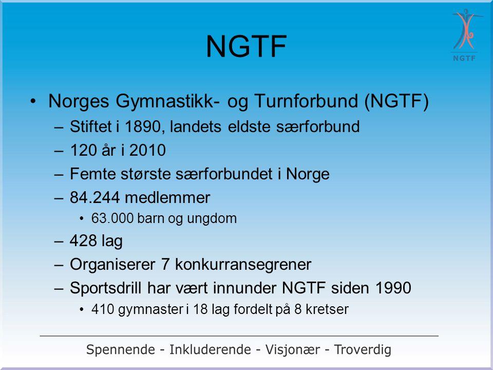 NGTF Norges Gymnastikk- og Turnforbund (NGTF) –Stiftet i 1890, landets eldste særforbund –120 år i 2010 –Femte største særforbundet i Norge –84.244 me