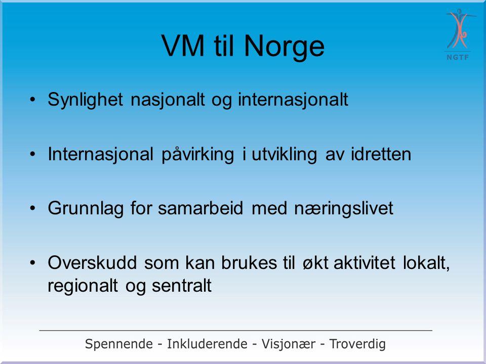 VM til Norge Synlighet nasjonalt og internasjonalt Internasjonal påvirking i utvikling av idretten Grunnlag for samarbeid med næringslivet Overskudd s