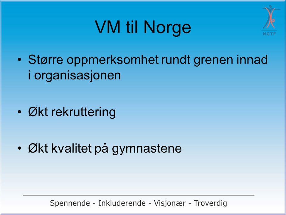 VM til Norge Større oppmerksomhet rundt grenen innad i organisasjonen Økt rekruttering Økt kvalitet på gymnastene