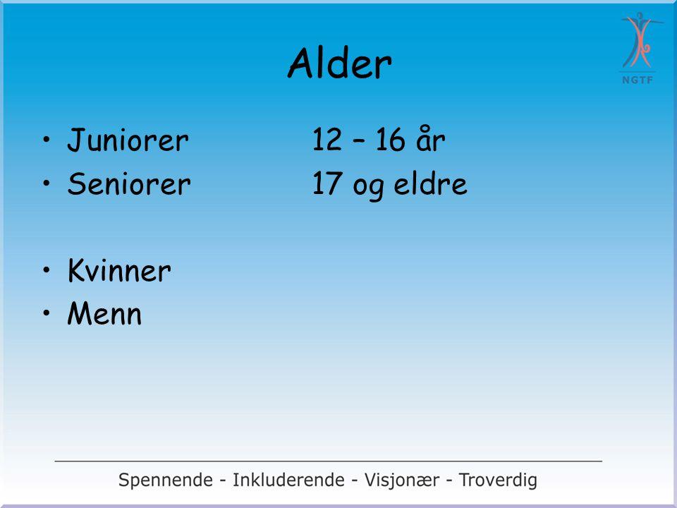 Alder Juniorer12 – 16 år Seniorer17 og eldre Kvinner Menn