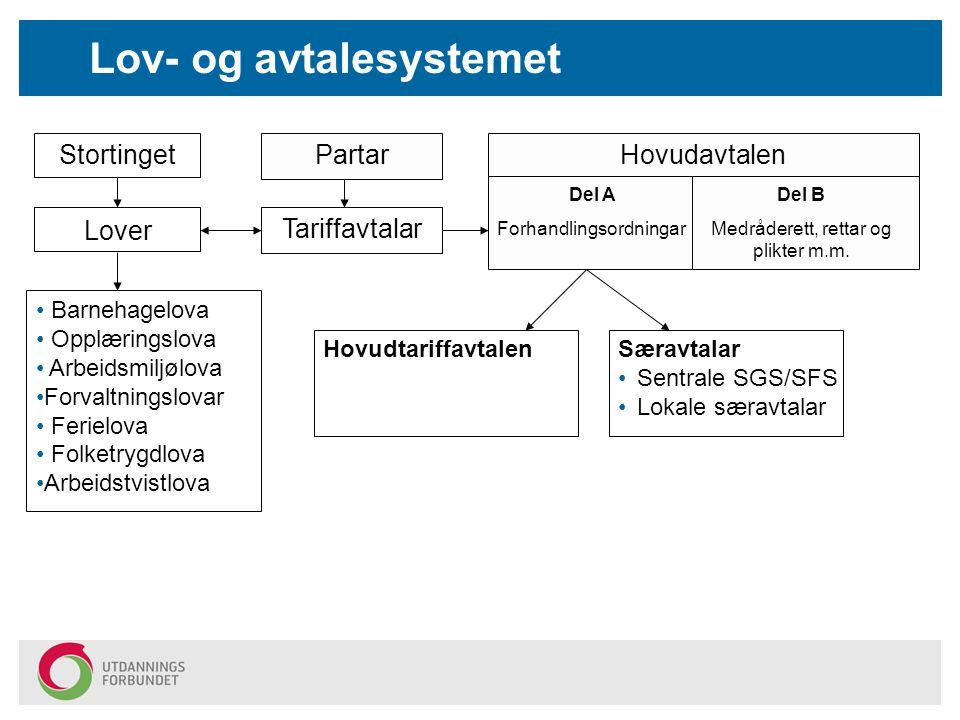 § 9-1 Leiing Kvar skole skal ha ei forsvarleg fagleg, pedagogisk og administrativ leiing.