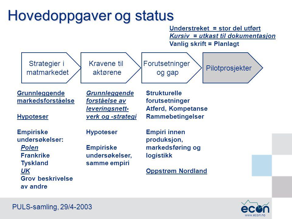 www.econ.no PULS-samling, 29/4-2003 Hovedoppgaver og status Strategier i matmarkedet Kravene til aktørene Forutsetninger og gap Pilotprosjekter Grunnl