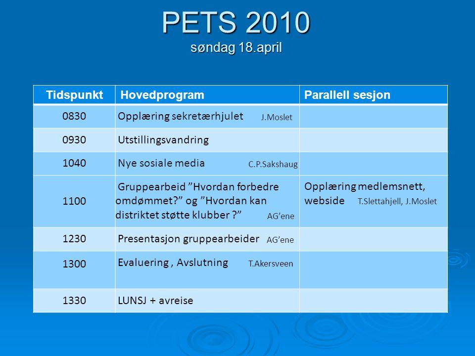PETS 2010 Gruppearbeid Hvordan forbedre omdømmet? Gruppe........................Gruppeleder............................................