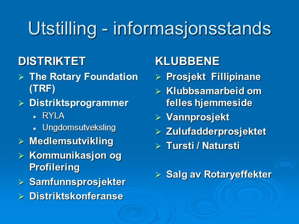 Utstilling - informasjonsstands DISTRIKTET  The Rotary Foundation (TRF)  Distriktsprogrammer RYLA RYLA Ungdomsutveksling Ungdomsutveksling  Medlemsutvikling  Kommunikasjon og Profilering  Samfunnsprosjekter  Distriktskonferanse KLUBBENE  Prosjekt Fillipinane  Klubbsamarbeid om felles hjemmeside  Vannprosjekt  Zulufadderprosjektet  Tursti / Natursti  Salg av Rotaryeffekter