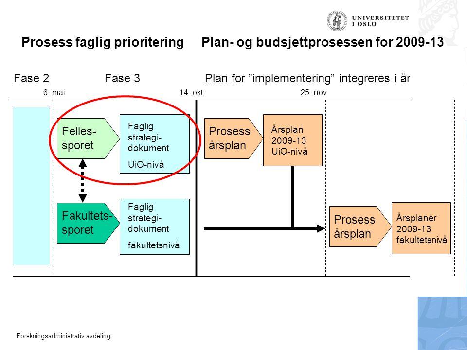Forskningsadministrativ avdeling Fase 2 Fase 3 Plan for implementering integreres i årsplanene 31.jan Fakultetenes innspillStyrets tilbakemelding 6.