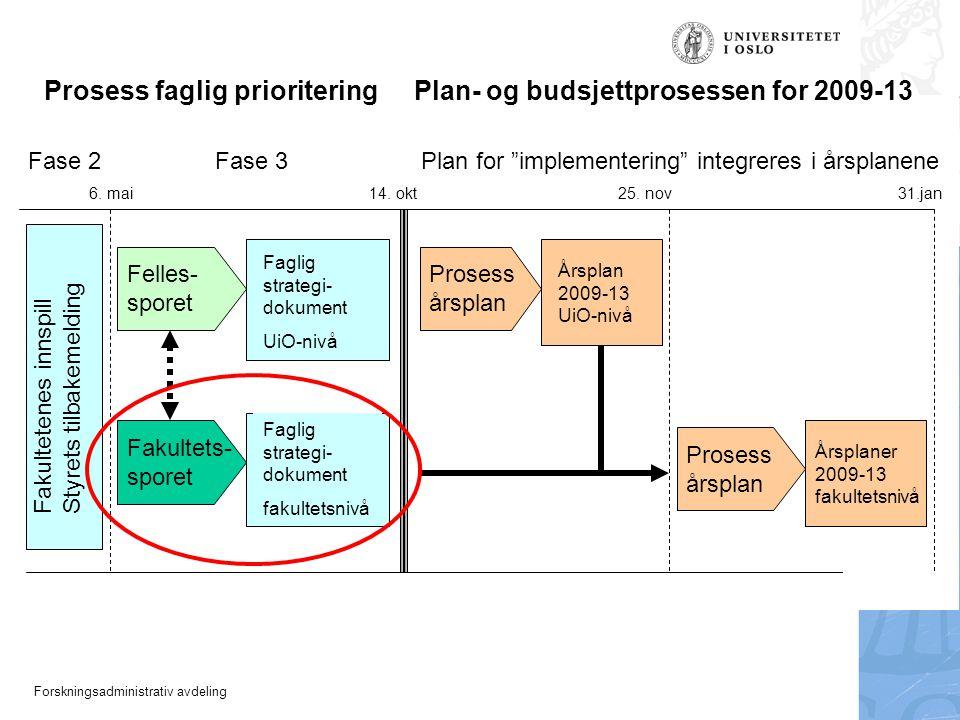 Forskningsadministrativ avdeling Fase 2 Fase 3 Plan for implementering integreres i årsplanene Fakultetenes innspillStyrets tilbakemelding 31.jan 6.