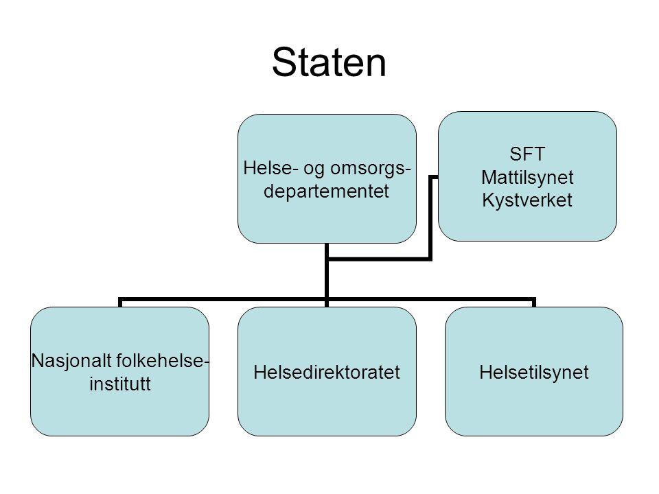 Staten Helse- og omsorgs- departementet Nasjonalt folkehelse- institutt HelsedirektoratetHelsetilsynet SFT Mattilsynet Kystverket