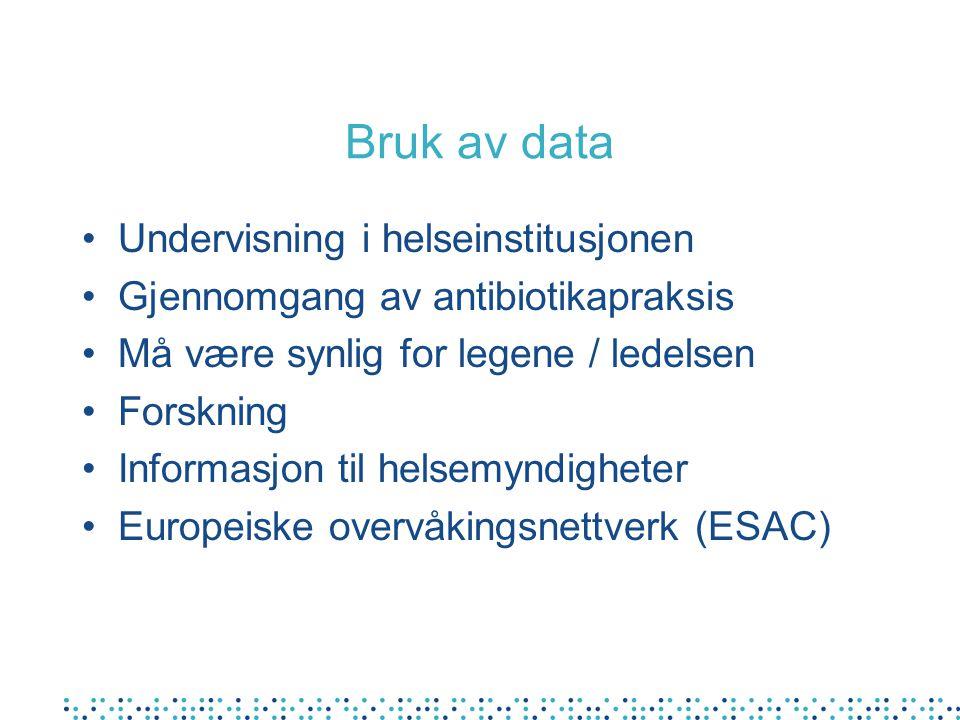 Bruk av data Undervisning i helseinstitusjonen Gjennomgang av antibiotikapraksis Må være synlig for legene / ledelsen Forskning Informasjon til helsem