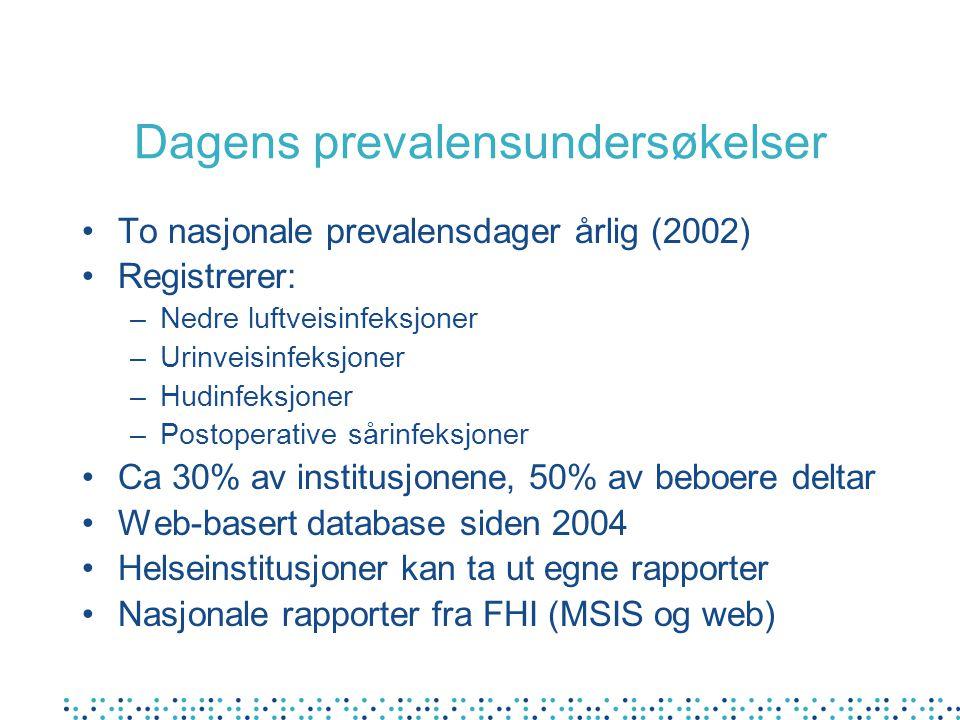 Dagens prevalensundersøkelser To nasjonale prevalensdager årlig (2002) Registrerer: –Nedre luftveisinfeksjoner –Urinveisinfeksjoner –Hudinfeksjoner –P
