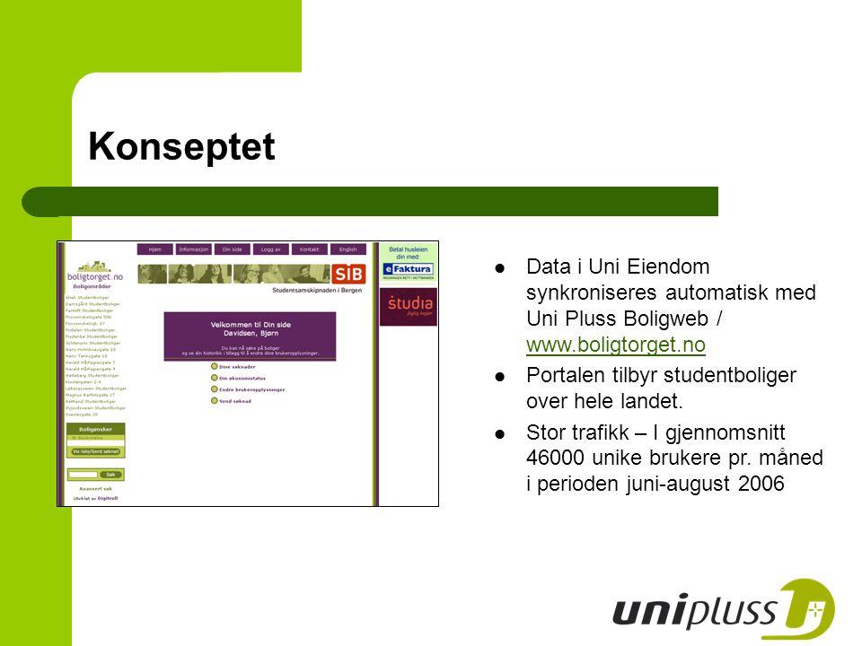 Data i Uni Eiendom synkroniseres automatisk med Uni Pluss Boligweb / www.boligtorget.no www.boligtorget.no Portalen tilbyr studentboliger over hele la