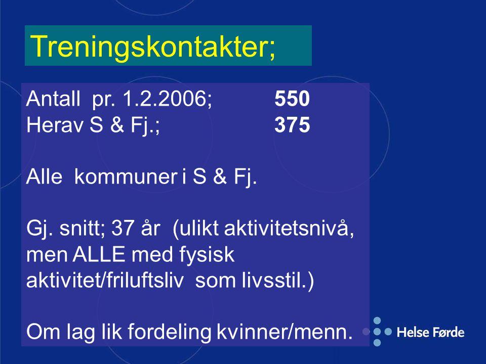 Treningskontakter; Antall pr. 1.2.2006; 550 Herav S & Fj.; 375 Alle kommuner i S & Fj. Gj. snitt; 37 år (ulikt aktivitetsnivå, men ALLE med fysisk akt