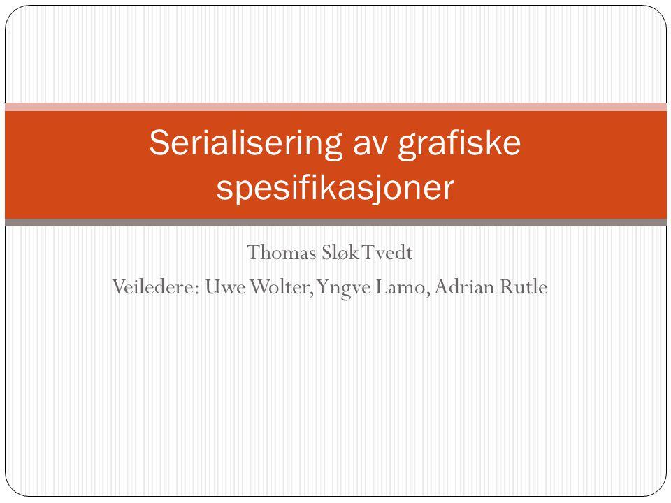 Thomas Sløk Tvedt Veiledere: Uwe Wolter, Yngve Lamo, Adrian Rutle Serialisering av grafiske spesifikasjoner