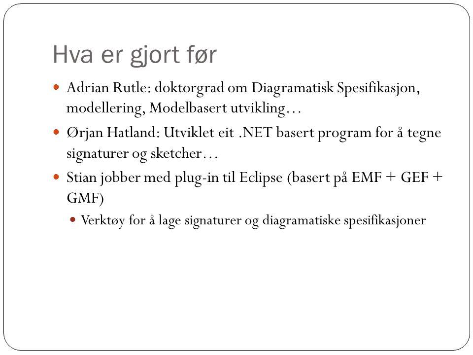 Hva er gjort før Adrian Rutle: doktorgrad om Diagramatisk Spesifikasjon, modellering, Modelbasert utvikling… Ørjan Hatland: Utviklet eit.NET basert program for å tegne signaturer og sketcher… Stian jobber med plug-in til Eclipse (basert på EMF + GEF + GMF) Verktøy for å lage signaturer og diagramatiske spesifikasjoner